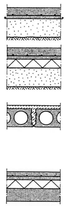 типы бетонных полов